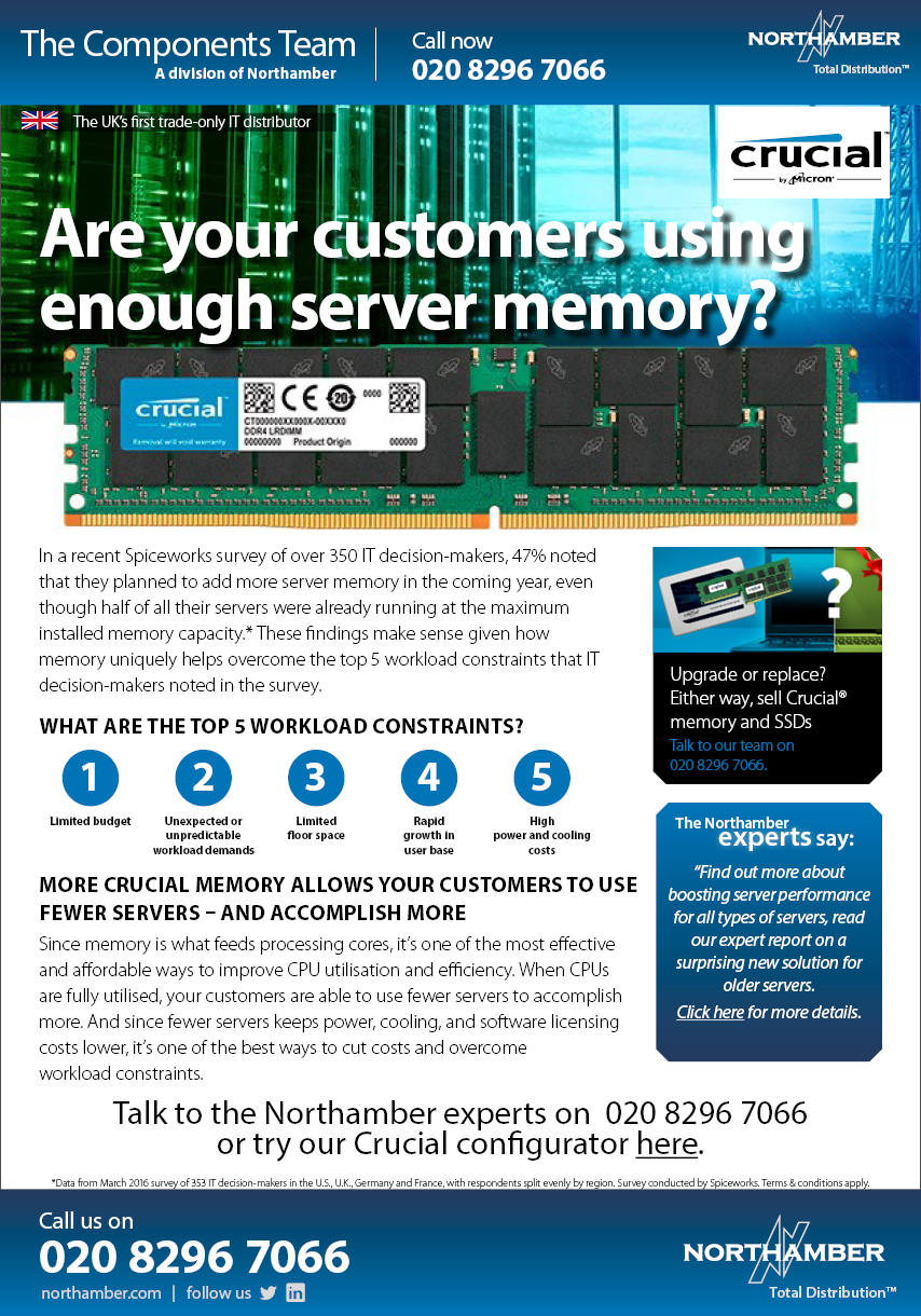 Are your customers using enough server memory?